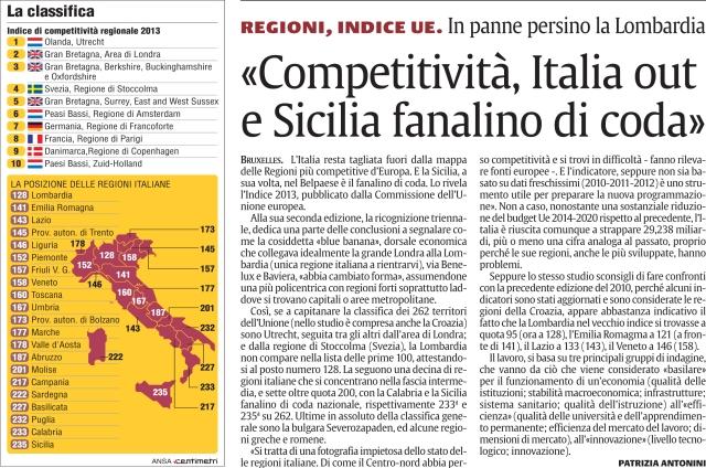 competitivita